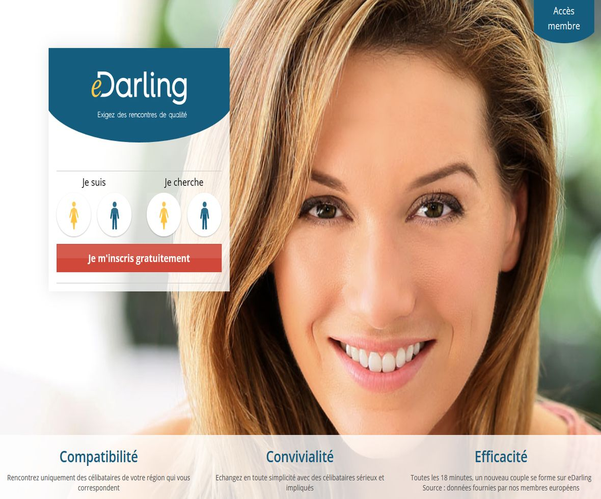 hottest dating sites in usa